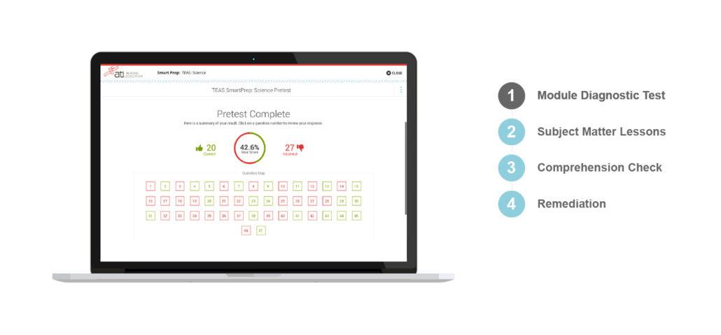 ATI TEAS SmartPrep Package | TEAS Prep | ATI